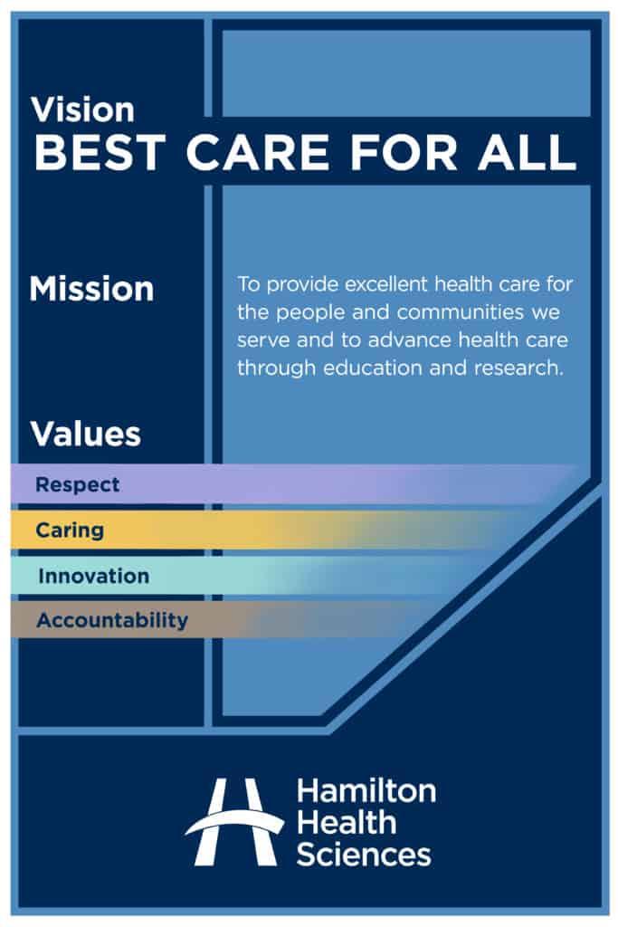Hamilton Health Sciences poster