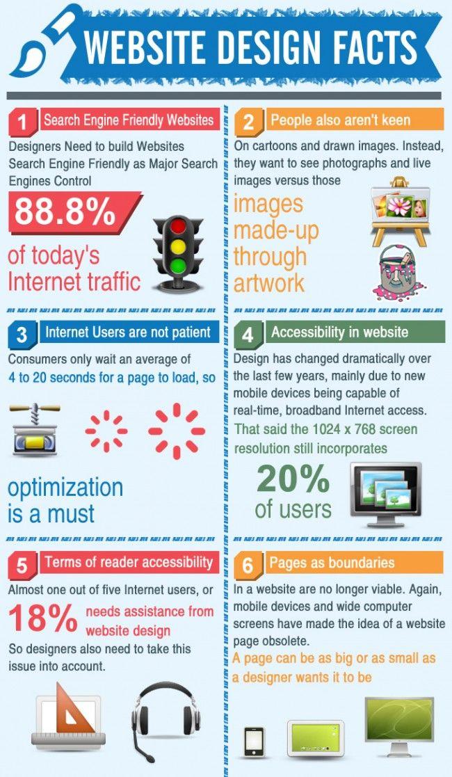 Web design accessibility
